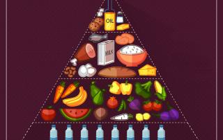 пирамида на исхраната
